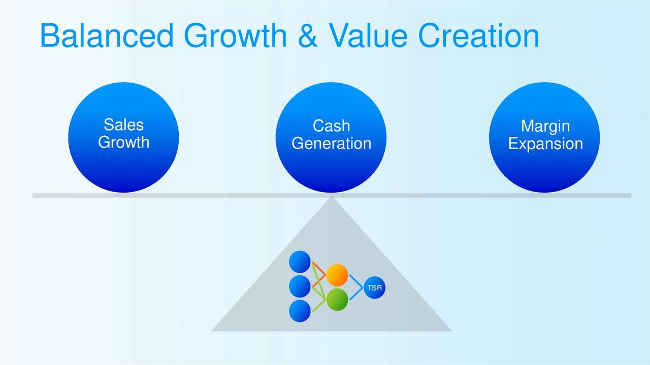 Sales Growth Cash Margin Generation Expansion TSR