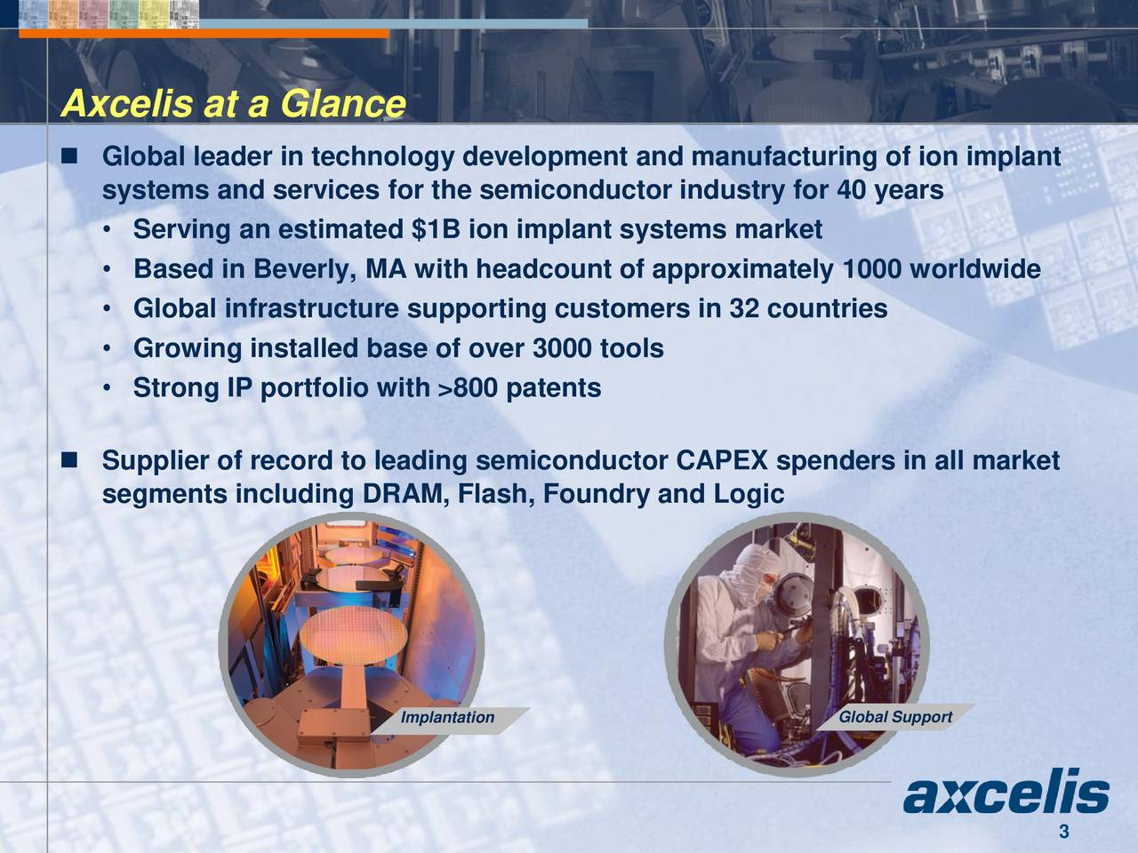  Global leader in technology development and manufacturing of ion implant systems and services for the semiconductor industry for 40 years • Serving an estimated $1B ion implant systems market • Based in Beverly, MA with headcount of approximately 1000 worldwide • Global infrastructure supporting customers in 32 countries • Growing installed base of over 3000 tools • Strong IP portfolio with >800 patents  Supplier of record to leading semiconductor CAPEX spenders in all market segments including DRAM, Flash, Foundry and Logic Implantation Global Support 3