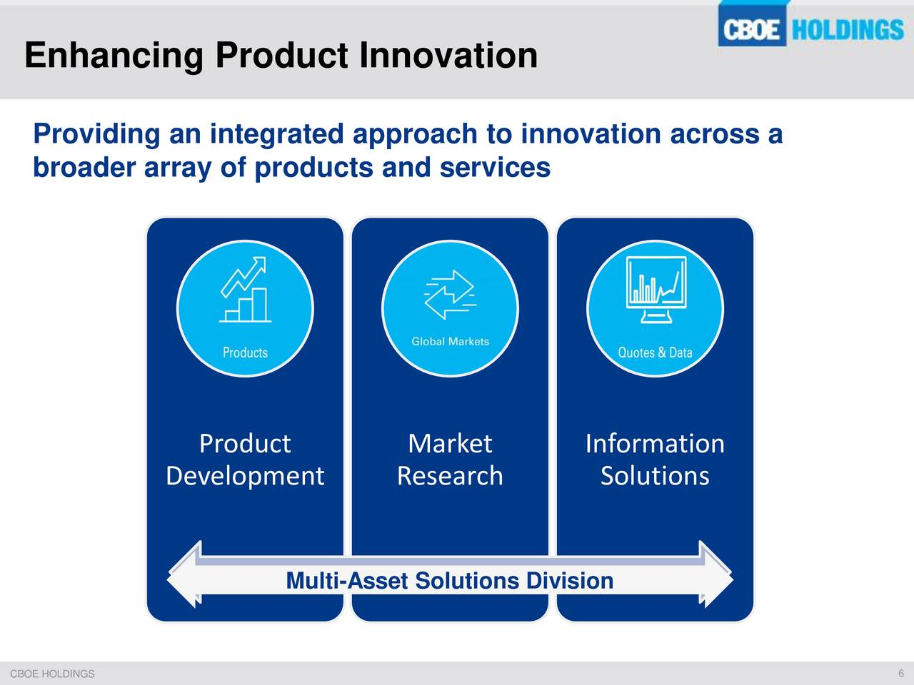 product service innovation Most product and service innovation is incremental in nature examples of incremental change to products include: microsoft's windows 7 apple's second generation.