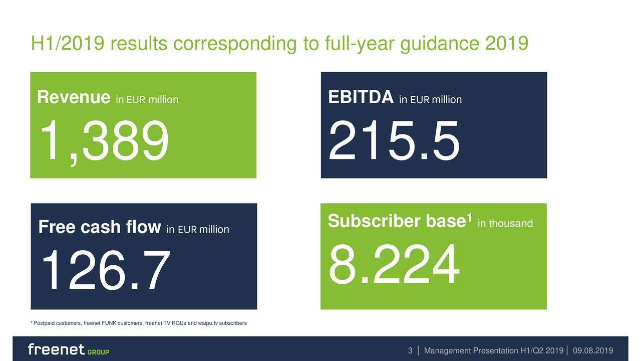 freenet AG 2019 Q2 - Results - Earnings Call Slides