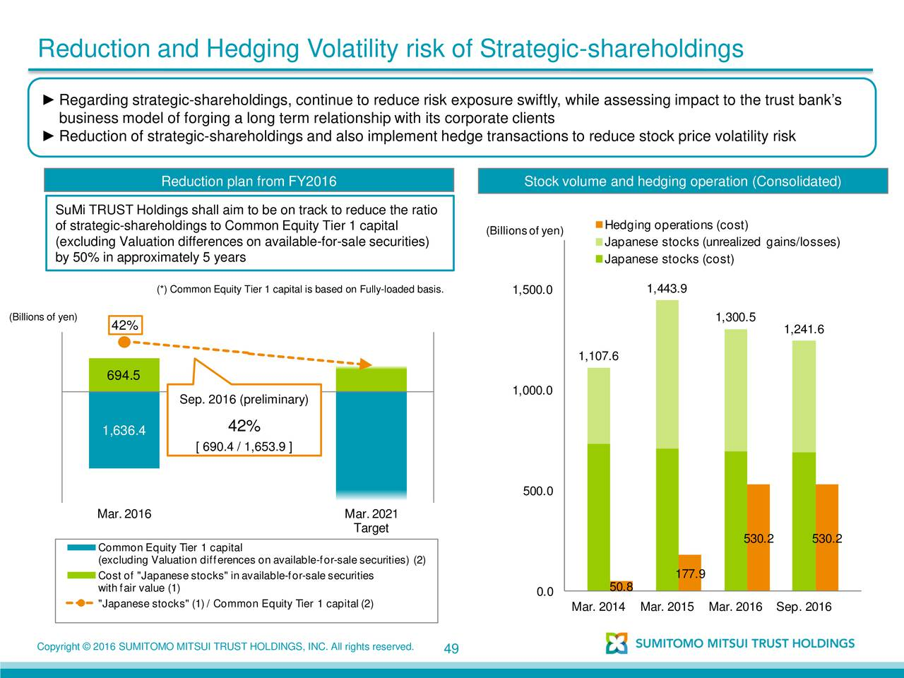 an analysis of the use of hedging in reducing the risk in purchasing stocks Insights and analysis on various equity focused etf sectors  hedging is using  one investment to help offset the risk of another  of the market, but don't want to  sell their portfolio, or when they wish to reduce the overall risk of their portfolio   use these etfs to hedge stock positions within your portfolio.