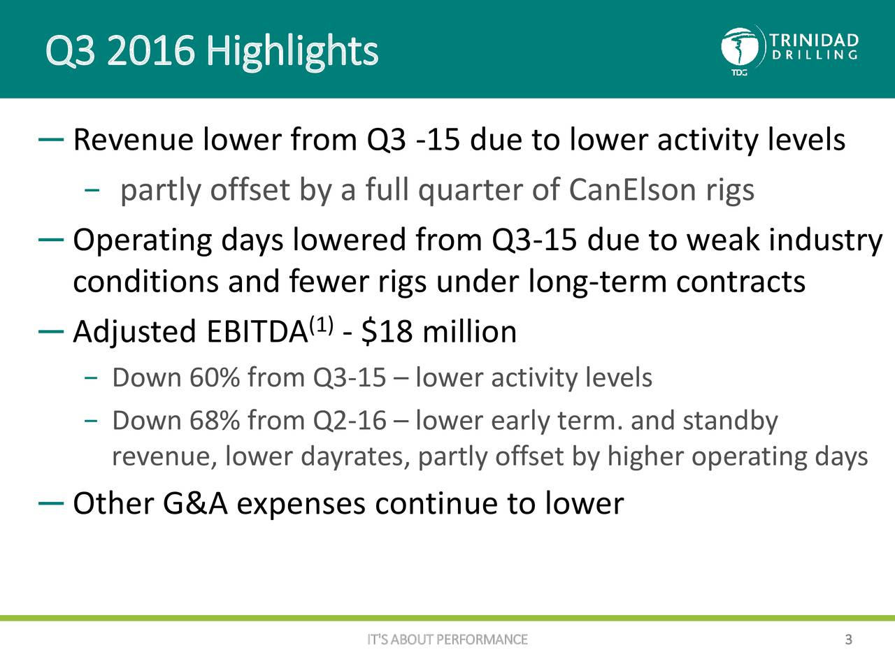 Revenue lower from Q3 -15 due to lower activity levels partly offset by a full quarter of CanElson rigs Operating days lowered from Q3-15 due to weak industry conditions and fewer rigs under long-term contracts Adjusted EBITDA (1- $18 million Down 60% from Q3-15  lower activity levels Down 68% from Q2-16  lower early term. and standby revenue, lower dayrates, partly offset by higher operating days Other G&A expenses continue to lower IT'S ABOUT PERFORMANCE 3