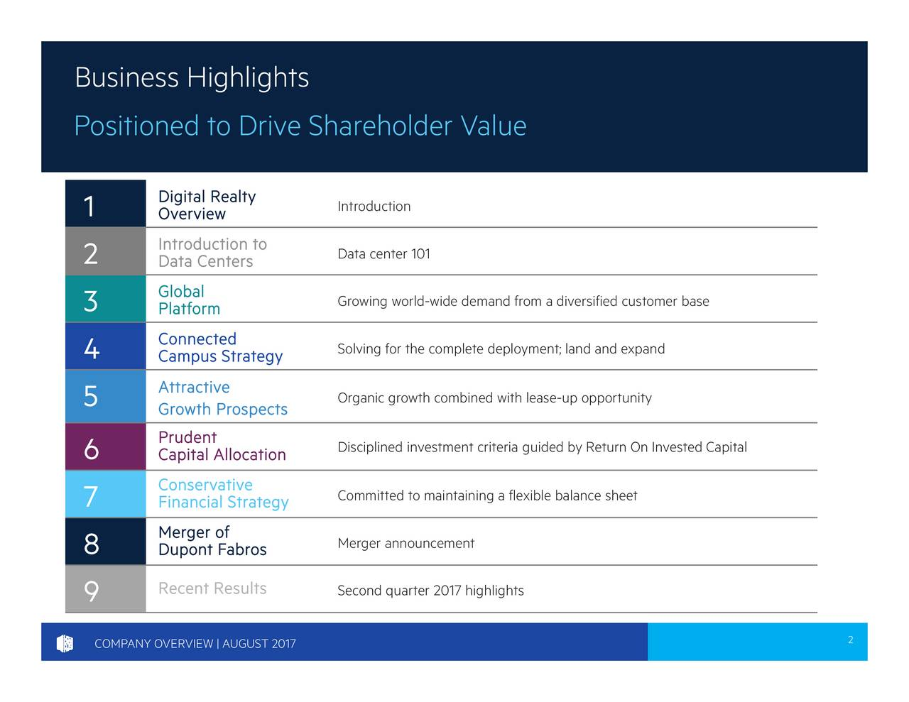 ed by Return On Invested Capital Introdutota ceGerw1n1govrd-woreheimgiowflnddanoymrmfihmcdieaipnbdprlrubi17baahlehsseet DiOiaelniaodtaCloltlCsrnnmepttsacoiveCdyriaoeilsrcaalnpoaRegaynrRsesults COMPANY OVERVIEW | AUGUST 2017 1 2 3 4 5 6 7 8 9 BusinesPositioned to Drive Shareholder Value