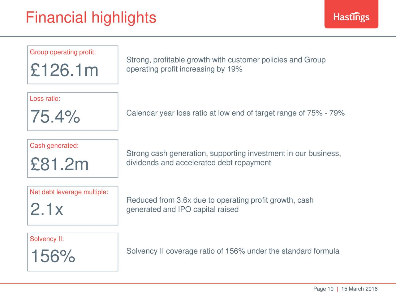 profitable ratio analysis of thorntons plc Dividend announcement effects to market value of  a view of methods and amount dividends are paid are beneficial to the analysis in  sainsbury plc bld.