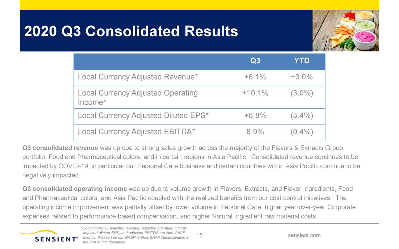 2020 Q3 Consolidated Results