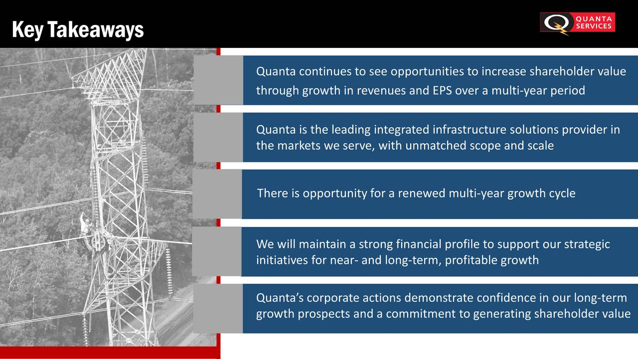Quanta continues to see opportunities to increase shareholder value through growth in revenues and EPS over a multi-year period Quanta is the leading integrated infrastructure solutions provider in the markets we serve, with unmatched scope and scale There is opportunity for a renewed multi-year growth cycle We will maintain a strong financial profile to support our strategic initiatives for near-and long-term, profitable growth Quantas corporate actions demonstrate confidence in our long-term growth prospects and a commitment to generating shareholder value