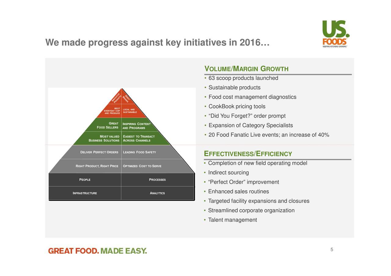 Usfoods Com Login Order - Us foods holding 2016 q4 results earnings call slides us foods holding nyse usfd seeking alpha