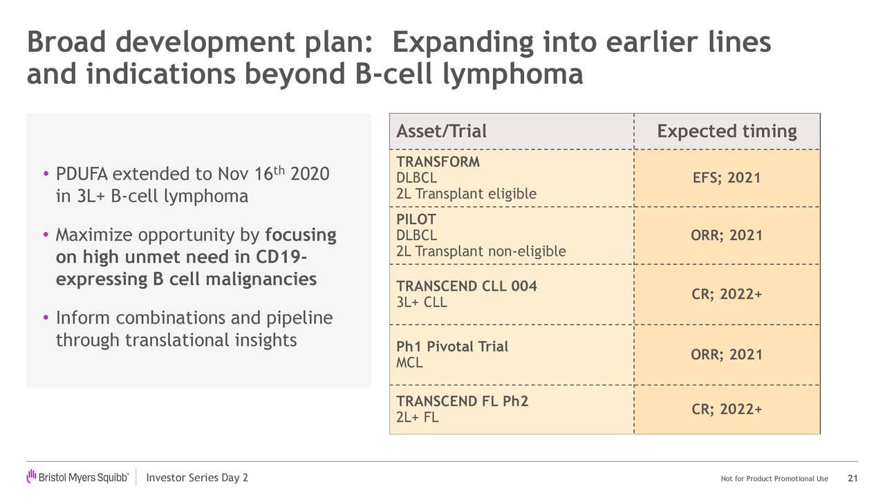 Amplio plan de desarrollo: expandirse a líneas anteriores