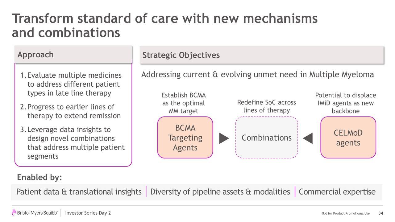 Transforma el estándar de atención con nuevos mecanismos