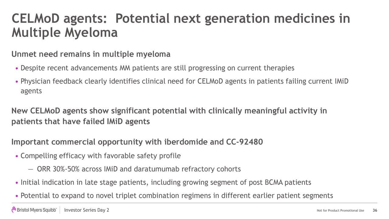 Agentes de CELMoD: posibles medicamentos de próxima generación en
