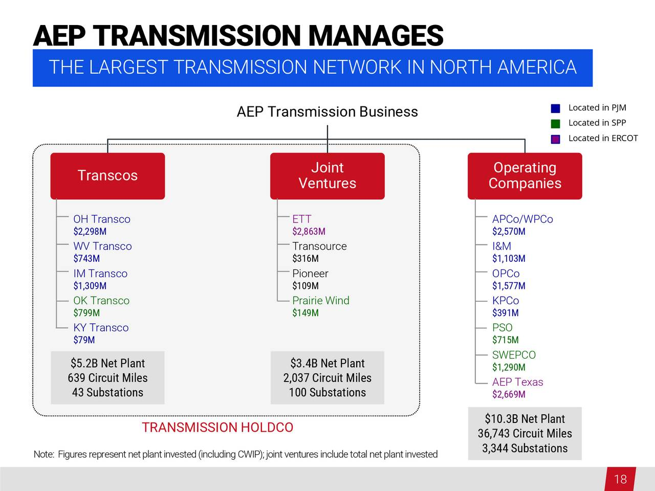 American Electric Power Company Aep Presents At Deutsche 2017 Wiring Diagram Clean Tech Utilities Conference Slideshow Inc