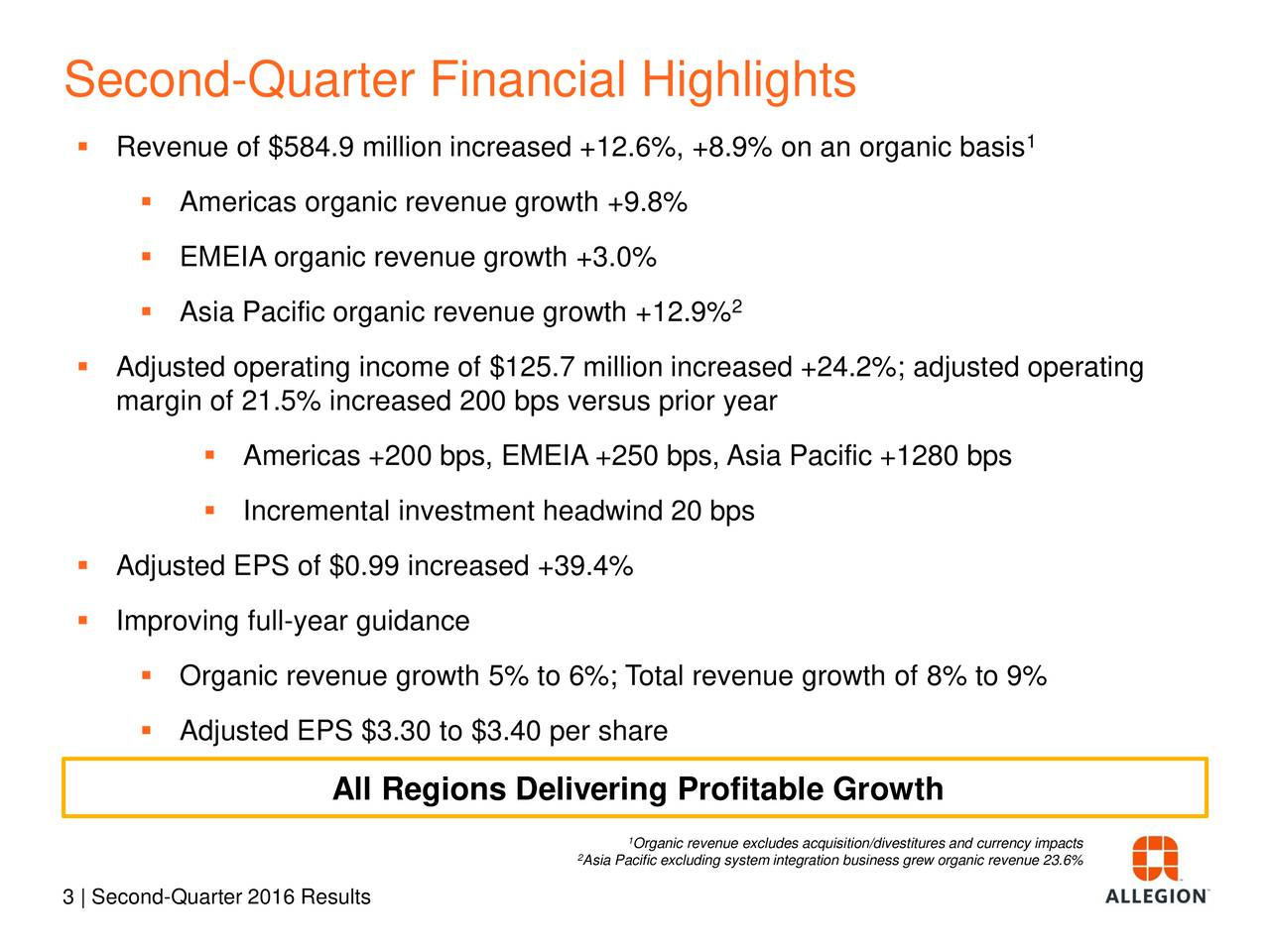 Revenue of $584.9 million increased +12.6%, +8.9% on an organic basis 1 Americas organic revenue growth +9.8% EMEIA organic revenue growth +3.0% 2 Asia Pacific organic revenue growth +12.9% Adjusted operating income of $125.7 million increased +24.2%; adjusted operating margin of 21.5% increased 200 bps versus prior year Americas +200 bps, EMEIA +250 bps, Asia Pacific +1280 bps Incremental investment headwind 20 bps Adjusted EPS of $0.99 increased +39.4% Improving full-year guidance Organic revenue growth 5% to 6%; Total revenue growth of 8% to 9% Adjusted EPS $3.30 to $3.40 per share All Regions Delivering Profitable Growth 2 1Organic revenue excludes acquisition/divestitures and currency impacts Asia Pacific excluding system integration business grew organic revenue 23.6% 3 | Second-Quarter 2016 Results