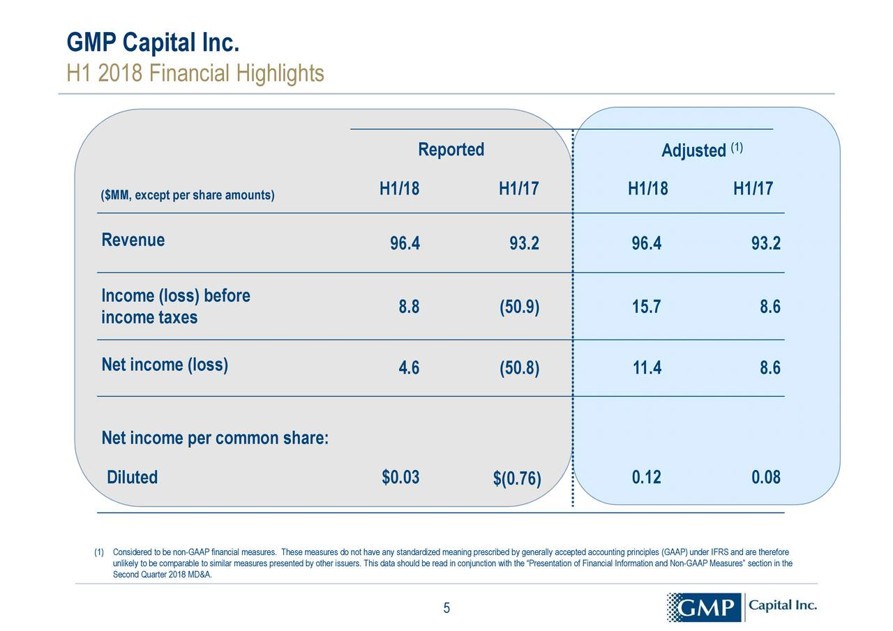 GMP Capital Inc 2018 Q2 - Results - Earnings Call Slides