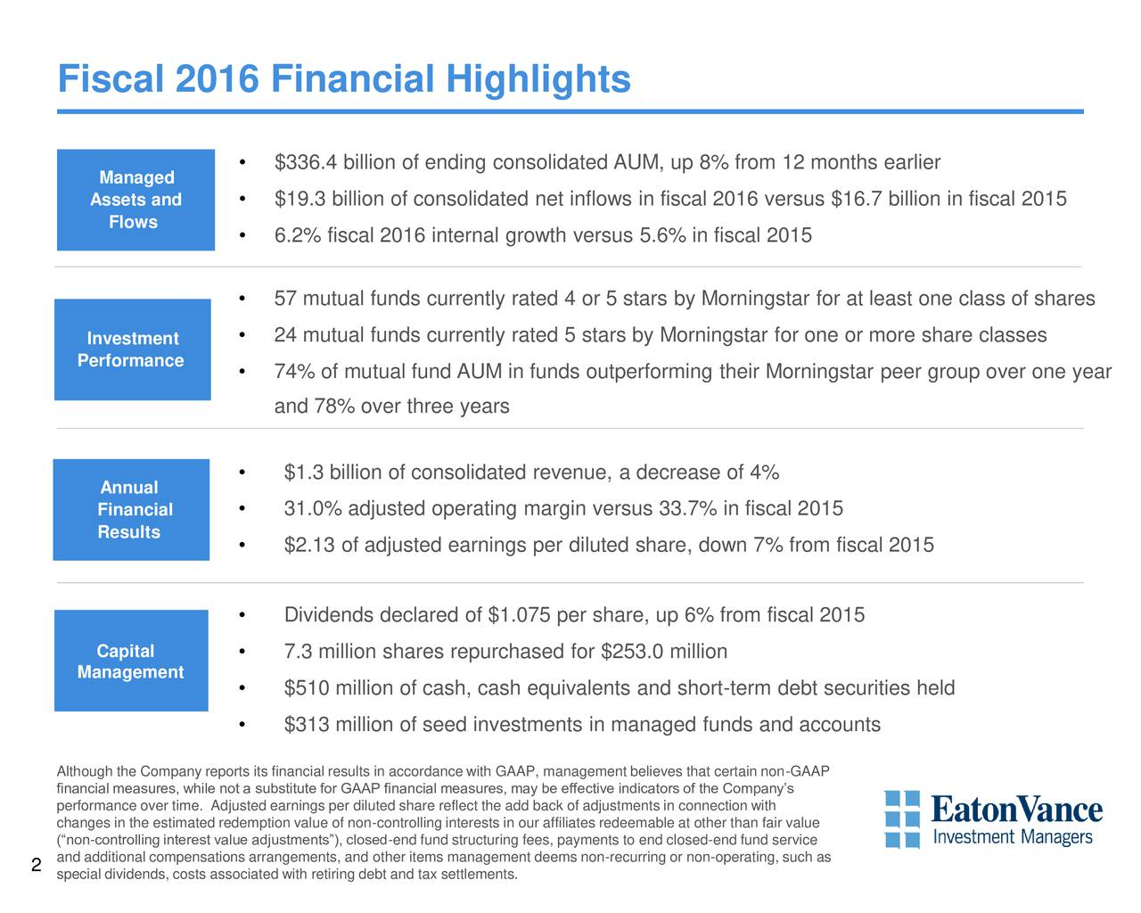 $336.4 billion of ending consolidated AUM, up 8% from 12 months earlier Managed Assets and  $19.3 billion of consolidated net inflows in fiscal 2016 versus $16.7 billion in fiscal 2015 Flows 6.2% fiscal 2016 internal growth versus 5.6% in fiscal 2015 57 mutual funds currently rated 4 or 5 stars by Morningstar for at least one class of shares Investment  24 mutual funds currently rated 5 stars by Morningstar for one or more share classes Performance  74% of mutual fund AUM in funds outperforming their Morningstar peer group over one year and 78% over three years Annual  $1.3 billion of consolidated revenue, a decrease of 4% Financial  31.0% adjusted operating margin versus 33.7% in fiscal 2015 Results $2.13 of adjusted earnings per diluted share, down 7% from fiscal 2015 Dividends declared of $1.075 per share, up 6% from fiscal 2015 Capital  7.3 million shares repurchased for $253.0 million Management $510 million of cash, cash equivalents and short-term debt securities held $313 million of seed investments in managed funds and accounts Although the Company reports its financial results in accordance with GAAP, management believes that certain non-GAAP performance over time. Adjusted earnings per diluted share reflect the add back of adjustments in connection withys changes in the estimated redemption value of non-controlling interests in our affiliates redeemable at other than fair value (non-controlling interest value adjustments), closed-end fund structuring fees, payments to end closed-end fund service and additional compensations arrangements, and other items management deems non-recurring or non-operating, such as 2 special dividends, costs associated with retiring debt and tax settlements.