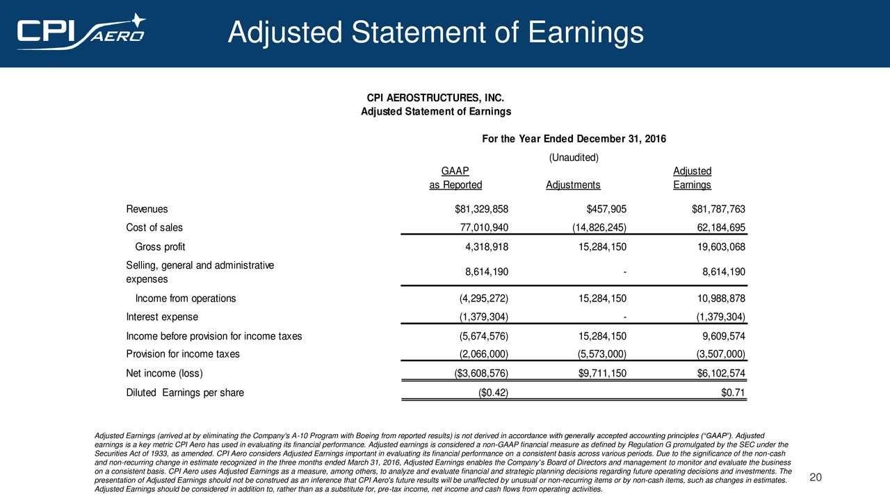 cpi aerostructures  inc 2016 q4 - results - earnings call slides
