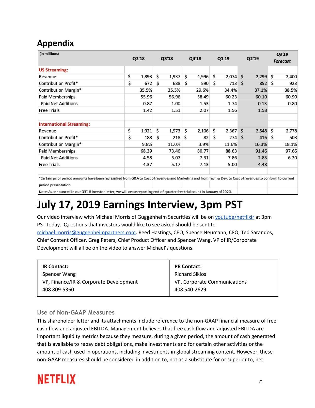 Netflix Stock Price Plunge Below $300 Level, But Analysts