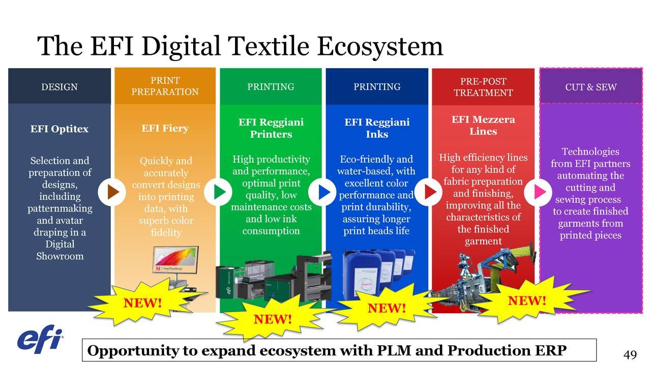 Electronics For Imaging (EFII) Investor Presentation