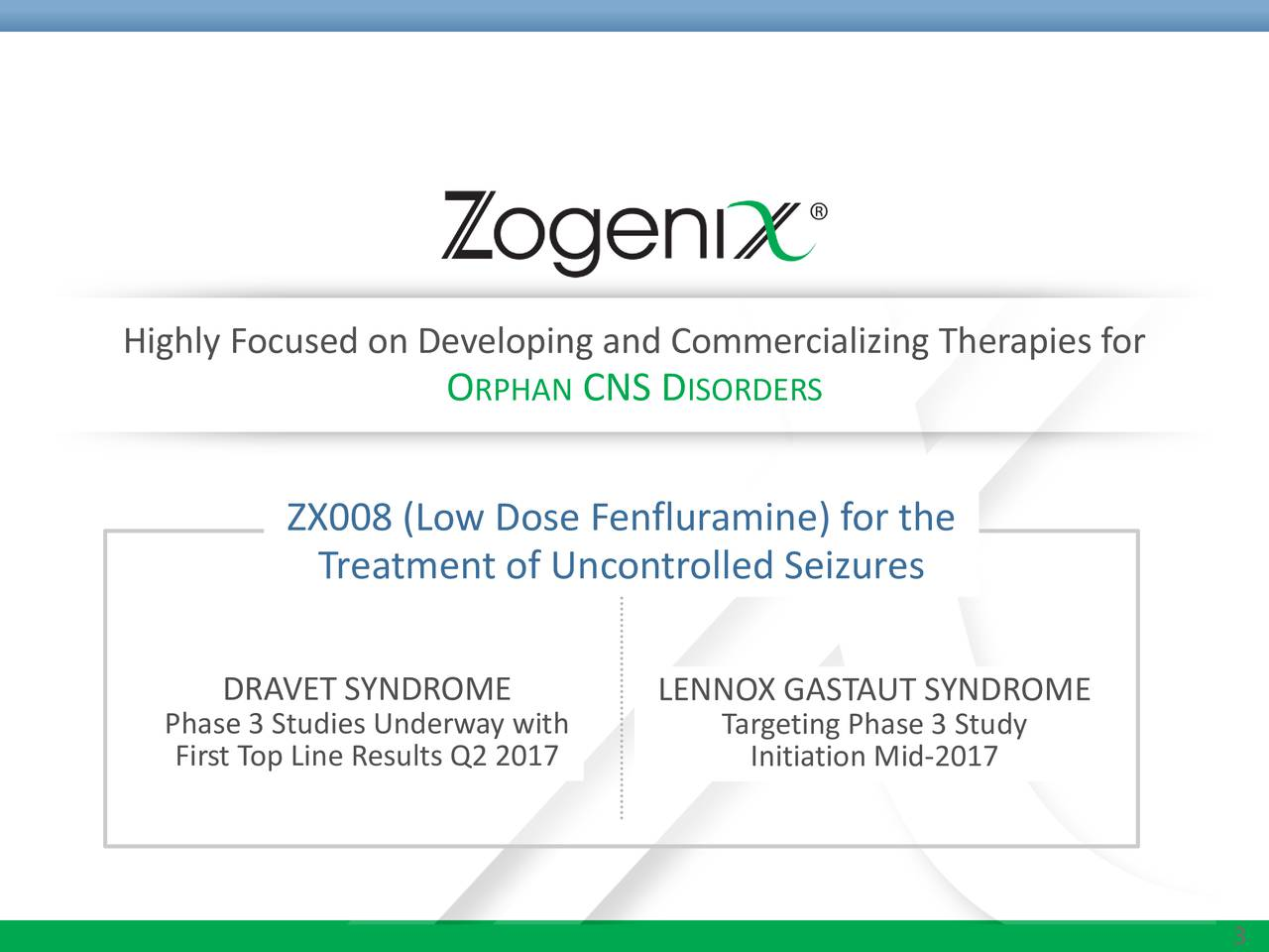 O RPHAN CNS D ISORDERS ZX008 (Low Dose Fenfluramine) for the Treatment of Uncontrolled Seizures DRAVET SYNDROME LENNOX GASTAUT SYNDROME Phase 3 Studies Underway with Targeting Phase 3 Study First Top Line Results Q2 2017 Initiation Mid-2017