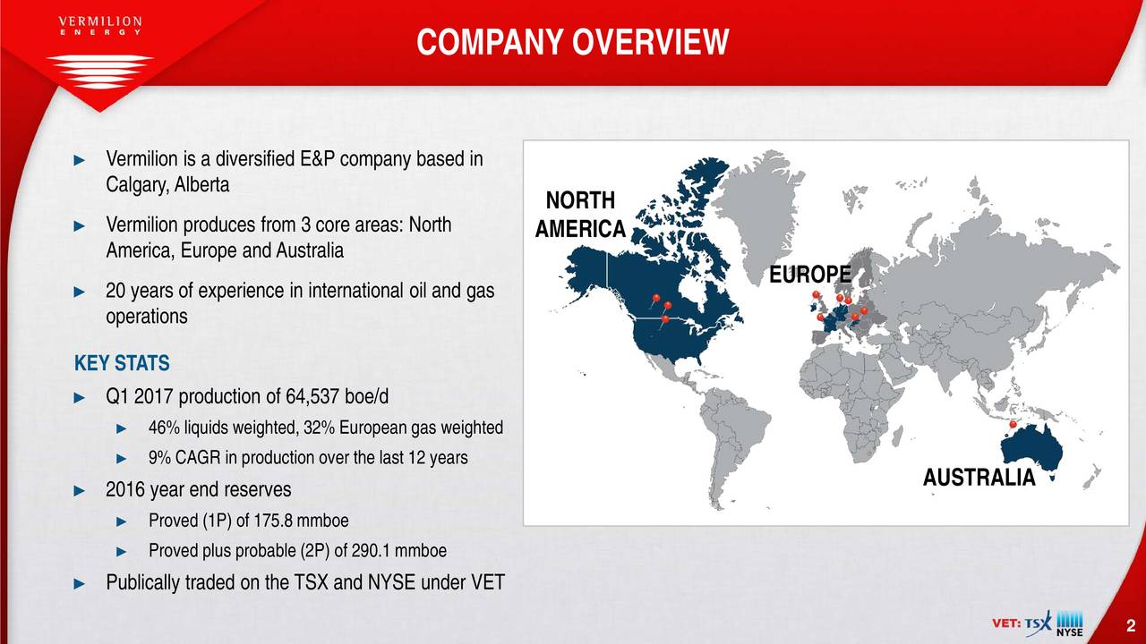 Vermilion is a diversified E&P company based in Calgary, Alberta NORTH Vermilion produces from 3 core areas: AMERICA America, Europe and Australia EUROPE 20 years of experience in international oil and gas operations KEY STATS Q1 2017 production of 64,537 boe/d 46% liquids weighted, 32% European gas weighted 9% CAGR in production over the last 12 years 2016 year end reserves AUSTRALIA Proved (1P) of 175.8 mmboe Proved plus probable (2P) of 290.1 mmboe Publically traded on the TSX and NYSE under VET 2