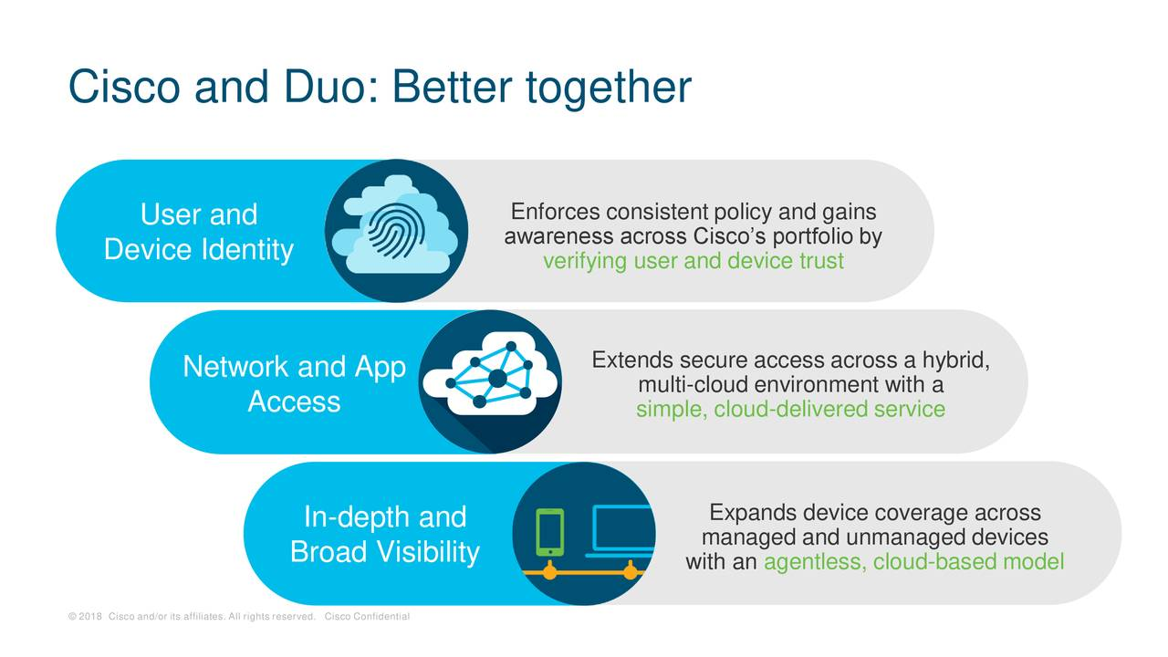 Cisco and Duo: Better together