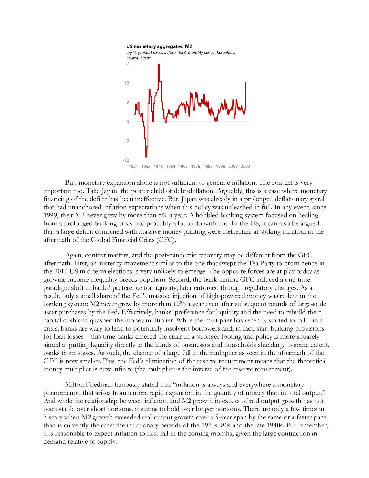US monetary aggregates: M2