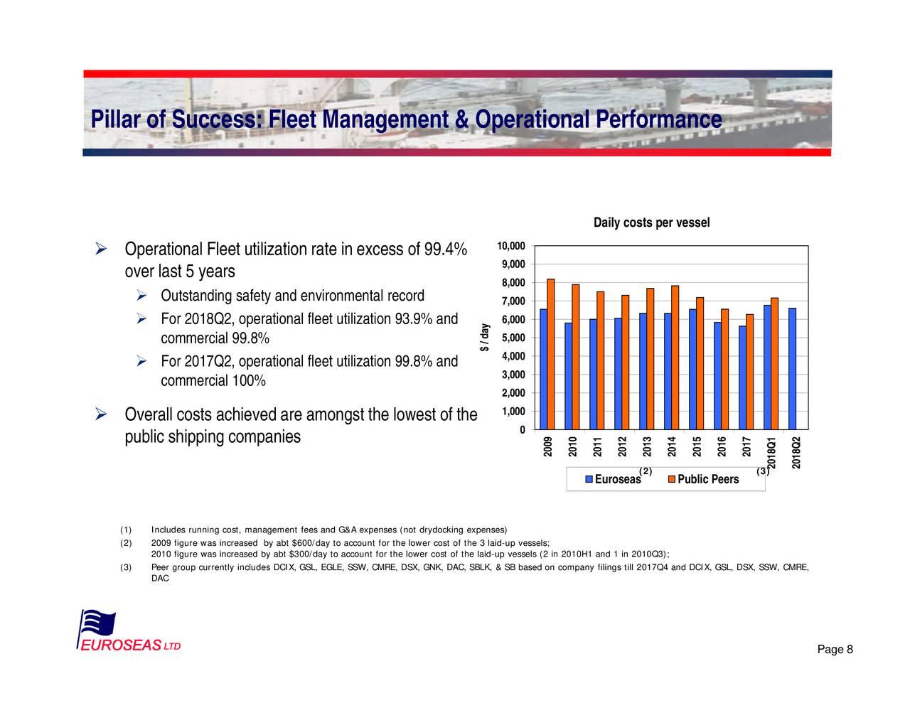 Euroseas Ltd 2018 Q2 Results Earnings Call Slides