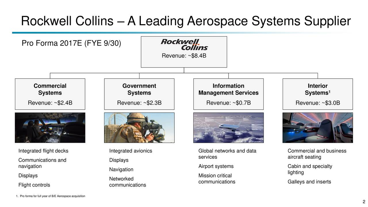 Aerospace Data Acquisition System : United technologies utx to acquire rockwell collins col