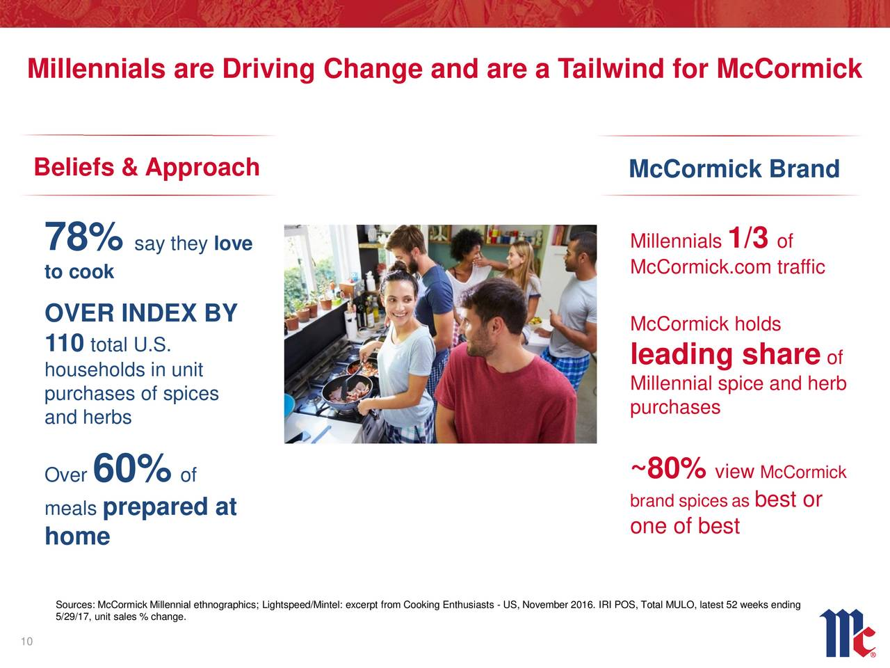 McCormick & Company (MKC) Presents At The Barclays Global