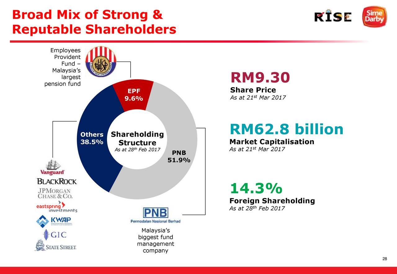 analysis of malaysias economy Analysis stock ideas long ideas  facing malaysia's economic challenges sep 15  the reduction in government spending at a time when the global economy is.