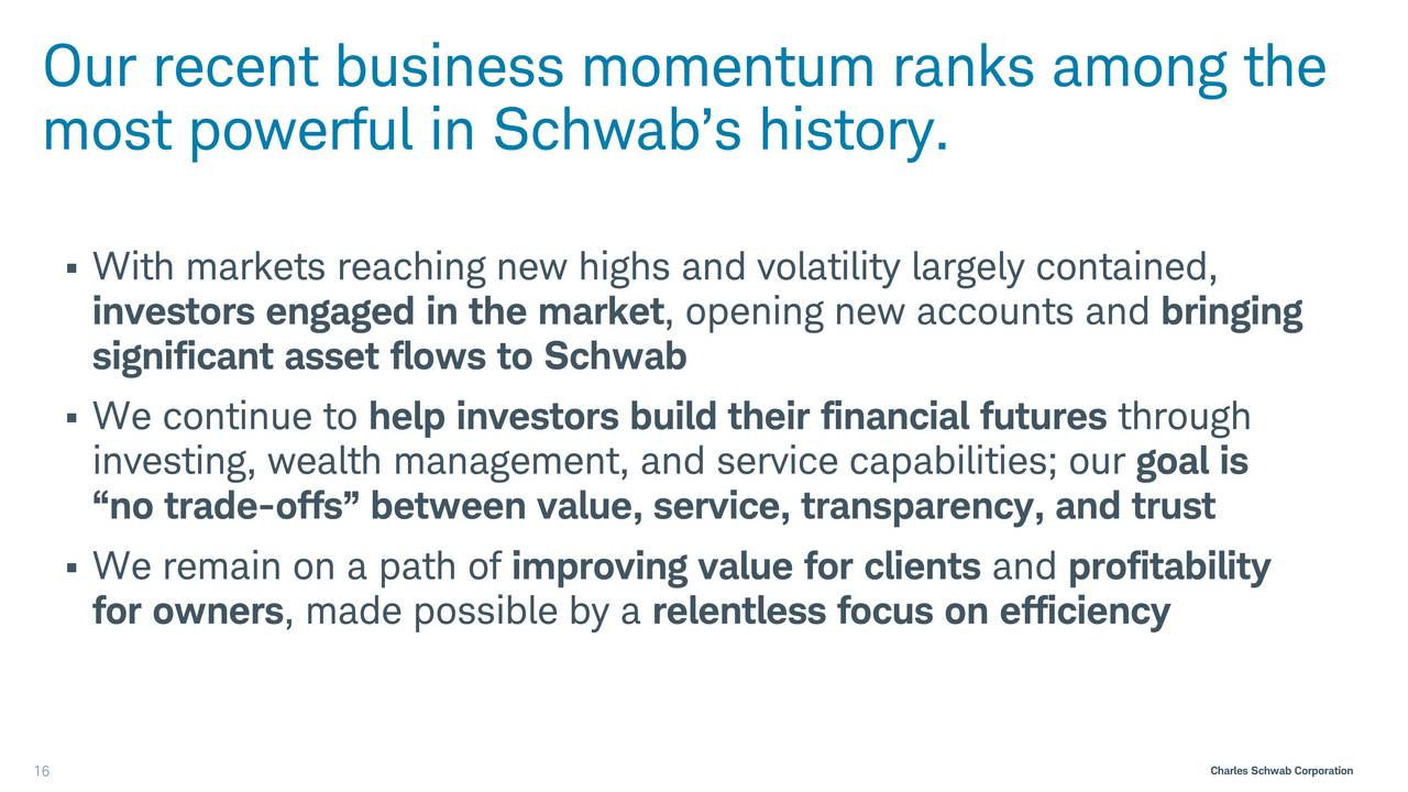 understanding customer profitability at charles schwab case study Independent advisor outlook study (iaos) charles schwab please indicate for each of the items below what was mostly the case ten years ago.