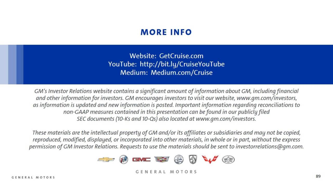 General Motors Gm Investor Presentation Slideshow Nyse Gm