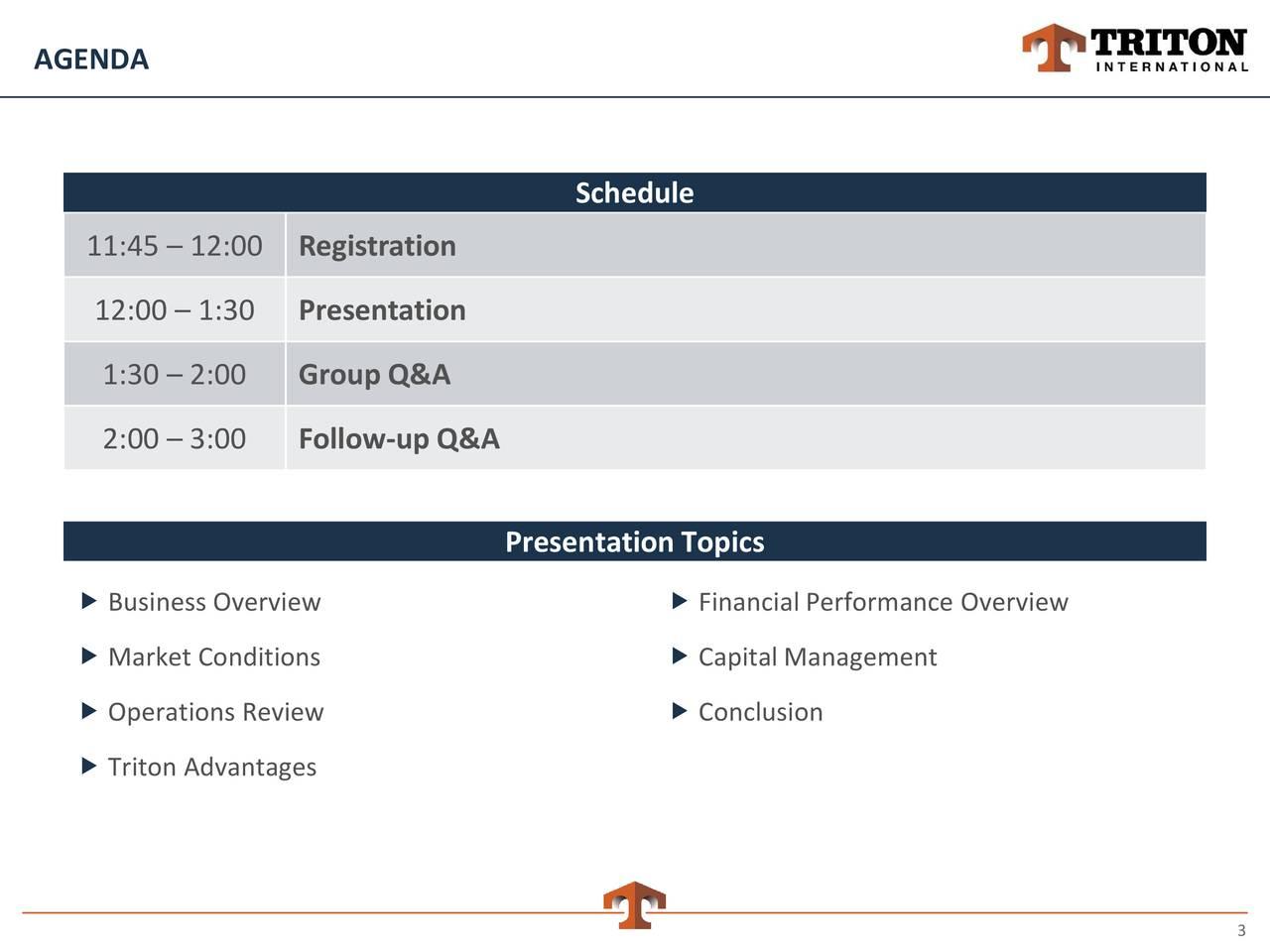Schedule 11:45 – 12:00 Registration 12:00 – 1:30 Presentation 1:30 – 2:00 Group Q&A 2:00 – 3:00 Follow-up Q&A Presentation Topics  Business Overview  Financial Performance Overview  Market Conditions  Capital Management  Operations Review  Conclusion  Triton Advantages 3