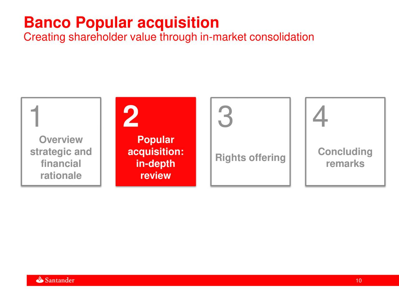banco santander and the acquisition of Madrid -- banco santander sa has acquired banco popular español sa in an overnight auction for the notional amount of eur1 ($113) after the european central bank.