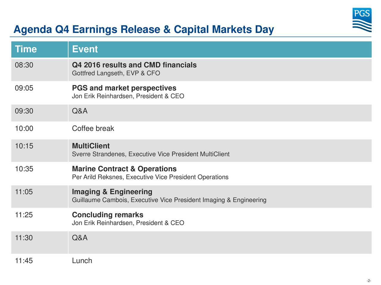 Time Event 08:30 Q4 2016 results and CMD financials Gottfred Langseth, EVP & CFO 09:05 PGS and market perspectives Jon Erik Reinhardsen, President & CEO 09:30 Q&A 10:00 Coffee break 10:15 MultiClient Sverre Strandenes, Executive Vice President MultiClient 10:35 Marine Contract & Operations Per Arild Reksnes, Executive Vice President Operations 11:05 Imaging & Engineering Guillaume Cambois, Executive Vice President Imaging & Engineering 11:25 Concluding remarks Jon Erik Reinhardsen, President & CEO 11:30 Q&A 11:45 Lunch