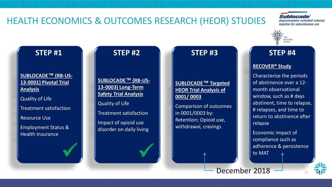economics outcome 3