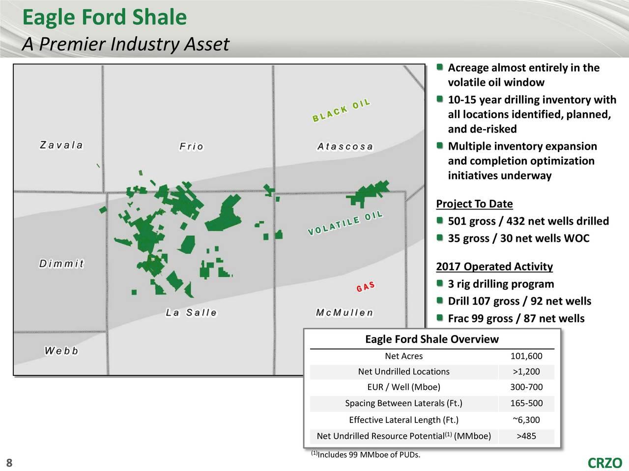 Premier Oil Chat Room