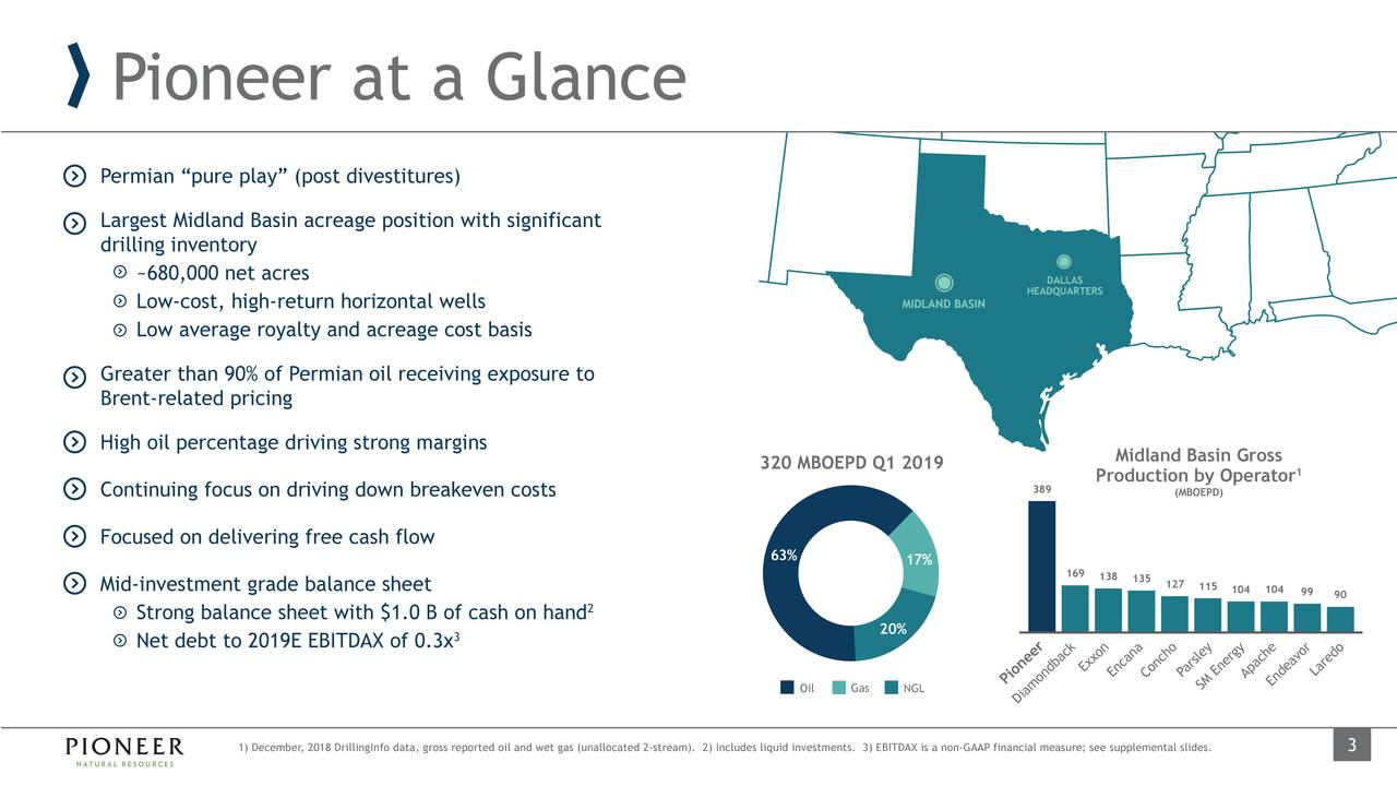 P   ioneer at a Glance