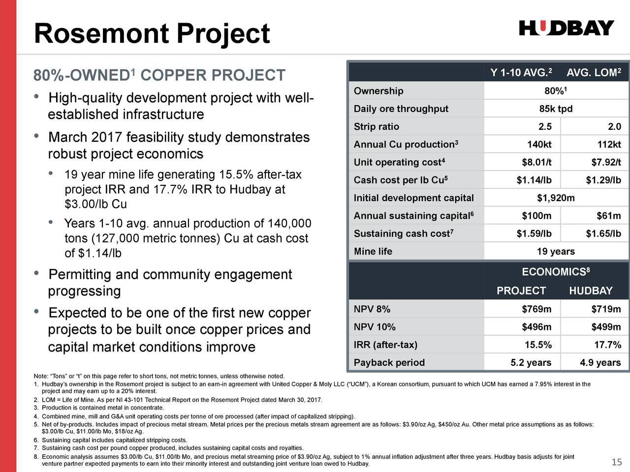New Consortium May Create Projects >> Hudbay Minerals (HBM) Presents At Barclays High Yield Bond ...