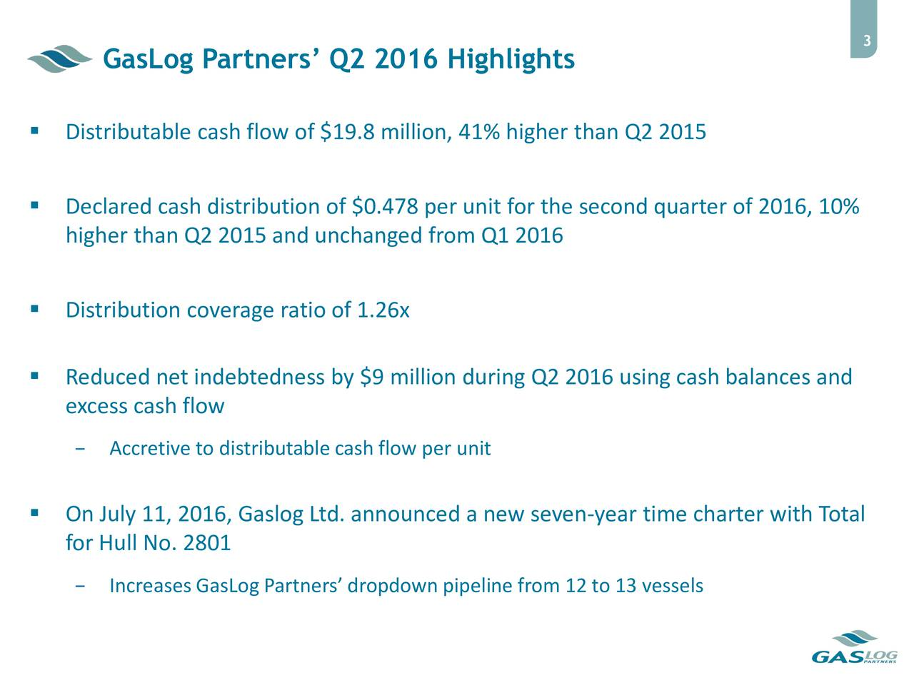 GasLog Partners Q2 2016 Highlights Distributable cash flow of $19.8 million, 41% higher than Q2 2015 Declared cash distribution of $0.478 per unit for the second quarter of 2016, 10% higher than Q2 2015 and unchanged from Q1 2016 Distribution coverage ratio of 1.26x Reduced net indebtedness by $9 million during Q2 2016 using cash balances and excess cash flow Accretive to distributable cash flow per unit On July 11, 2016, Gaslog Ltd. announced a new seven-year time charter with Total for Hull No. 2801 Increases GasLog Partners dropdown pipeline from 12 to 13 vessels