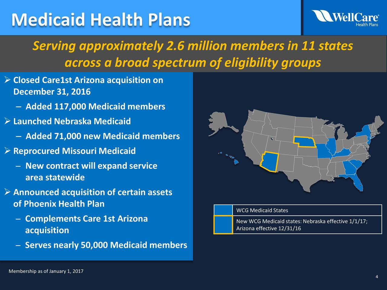 Earnings Disclaimer >> WellCare Health Plans (WCG) Presents At The Raymond James ...