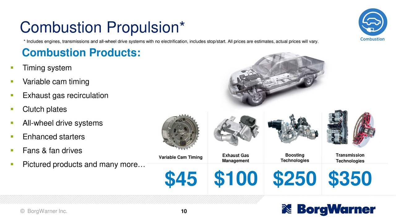 Borgwarner Bwa Investor Presentation Slideshow Inc Combustion Engine Diagram 350 Nysebwa Seeking Alpha