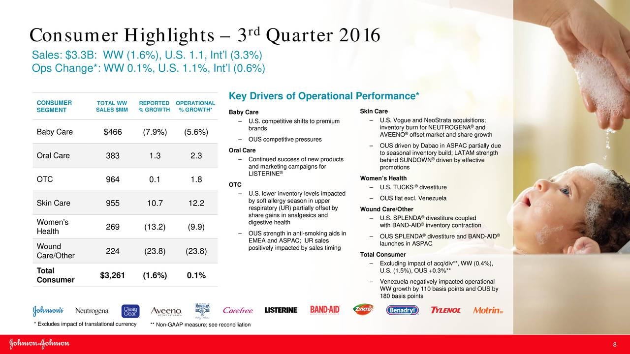 johson and johnson baby oil segmenting consumer markets
