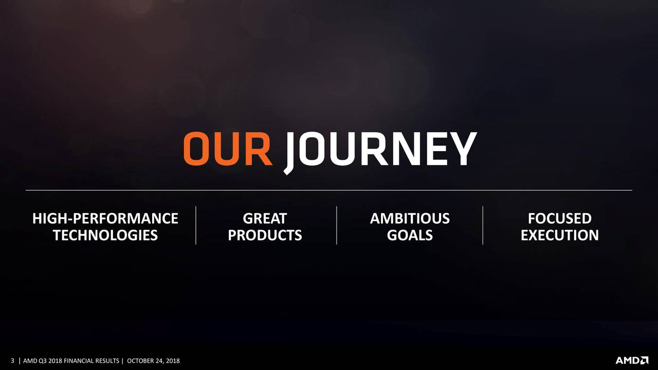 TECHNOLOGIES PRODUCTS GOALS EXECUTION 3