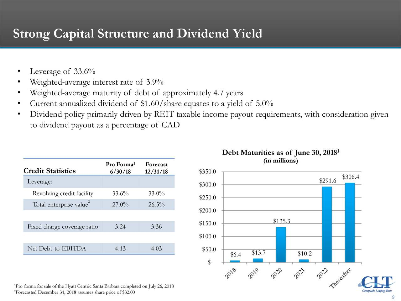 dividend policy capital structure Growth opportunities, capital structure and dividend policy following myers (1977) , growth opportunities are considered in terms of the proportion of firm value accounted for by assets-in-place the lower the fraction of firm value represented by assets-in-place, the greater are the firm's growth opportunities or ios.