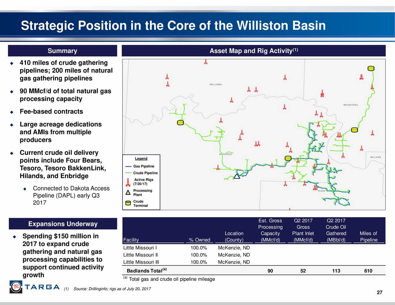 Targa Resources (TRGP) Presents At Barclays CEO Energy ...