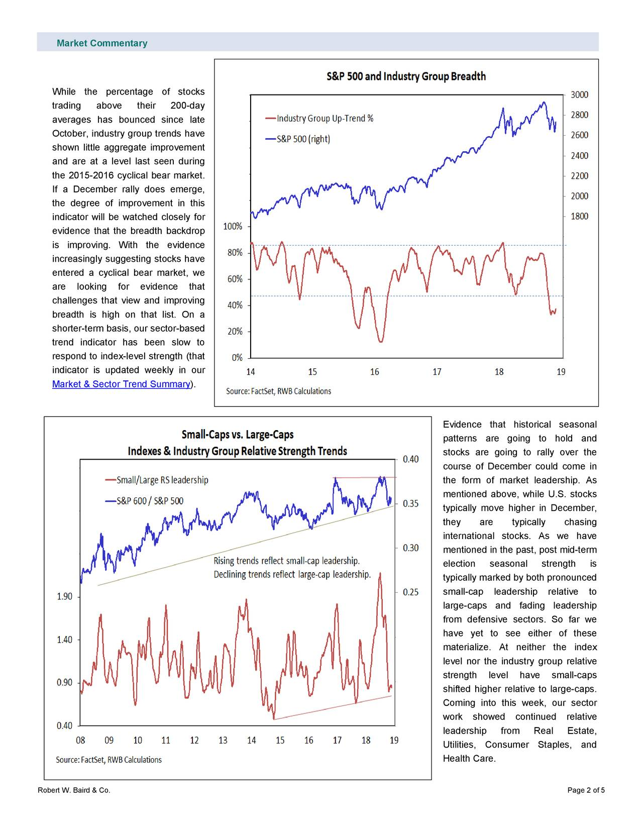 While the percentage of stocks trading above their 200-day averages has bounced since late October, industry group trends have shown little aggregate improvement and are at a level last seen during the 2015-2016 cyclical bear market. If a December rally does emerge, the degree of improvement in this indicator will be watched cl osely for evidence that the breadth backdrop is improving. With the ev idence increasingly suggesting stocks have entered a cyclical bear market, we are looking for evidence that challenges that view and improving breadth is high on that list. On a shorter-term basis, our sector-based trend indicator has been slow to respond to index-level strength (that indicator is updated weekly in our Market & Sector Trend Summary ). Evidence that historical seasonal patterns are going to hold and stocks are going to rally over the course of December could come in the form of market leadership. As mentioned above, while U.S. stock s typically move higher in December, they are typically chasing international stocks. As we have mentioned in the past, post mid-term election seasonal strength is typically marked by both pronounced small-cap leadership relative to large-caps and fading leadership from defensive sectors. So far we have yet to see either of these materialize. At neither the index level nor the industry group relative strength level have small -caps shifted higher relative to large -caps. Coming into this week, our sector work showed continued relative leadership from Real Estate, Utilities, Consumer Staples, and Health Care. Robert W. Baird & Co. Page 2 of 5