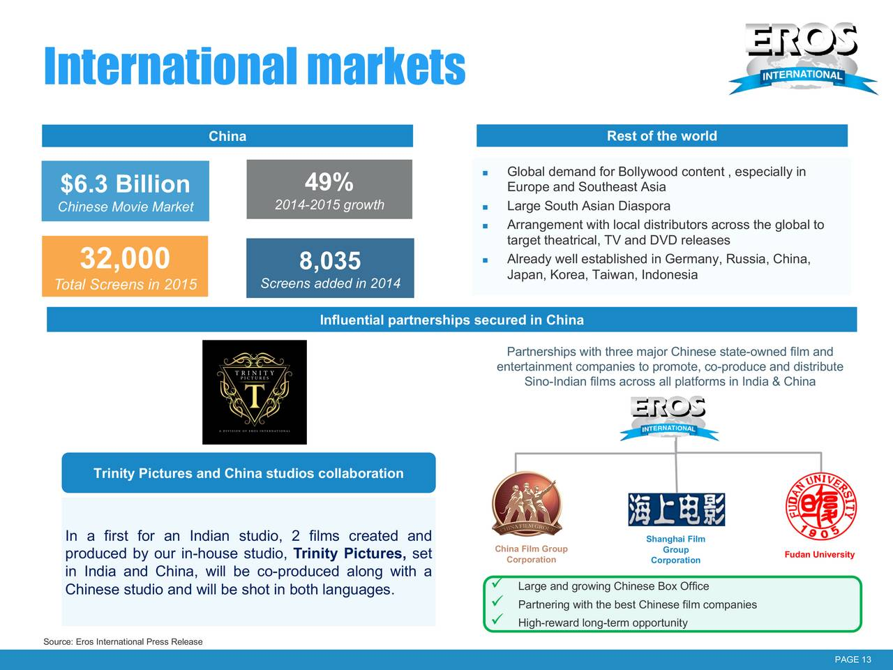 international marketing china Many us businesses have learned the hard way that an ad or marketing 8 international marketing it's theno 1 quick-service restaurant brand in china.