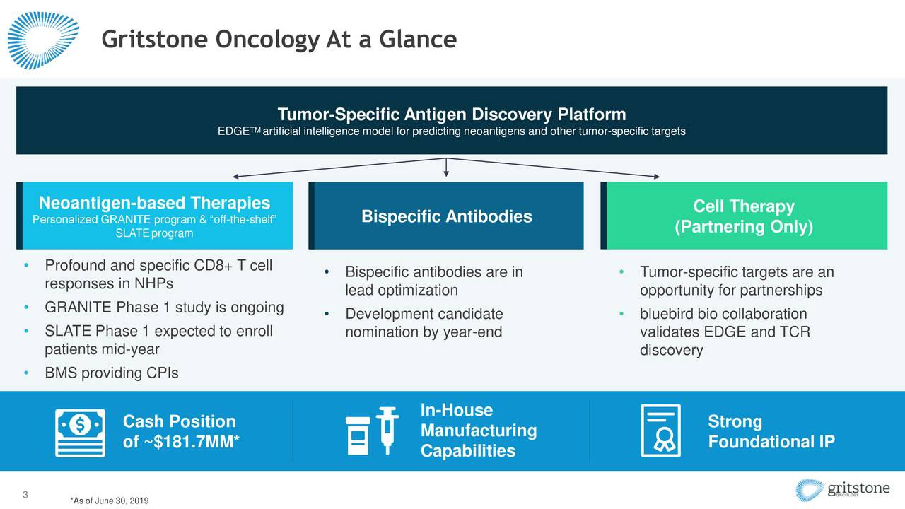 Gritstone Oncology At a Glance