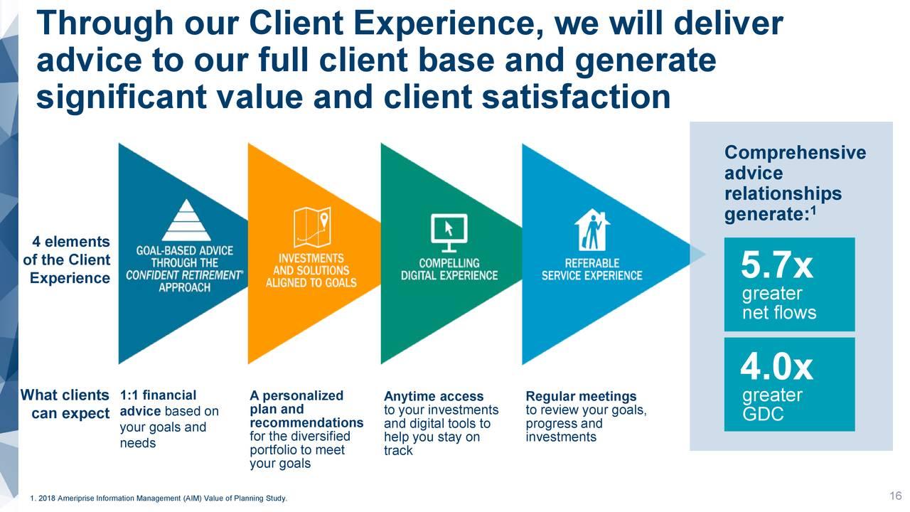 A través de nuestra experiencia del cliente, entregaremos