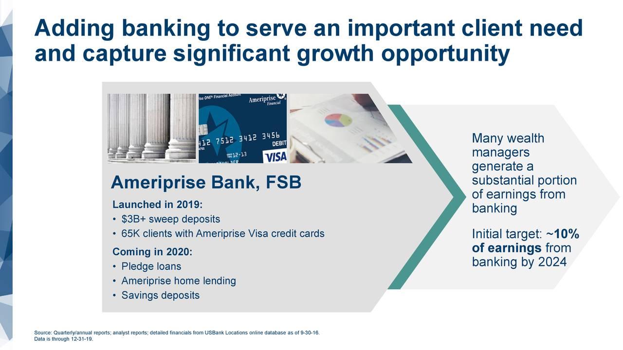 Agregar servicios bancarios para satisfacer una importante necesidad del cliente